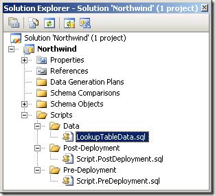 DatabaseProject