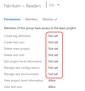 readers_permissions